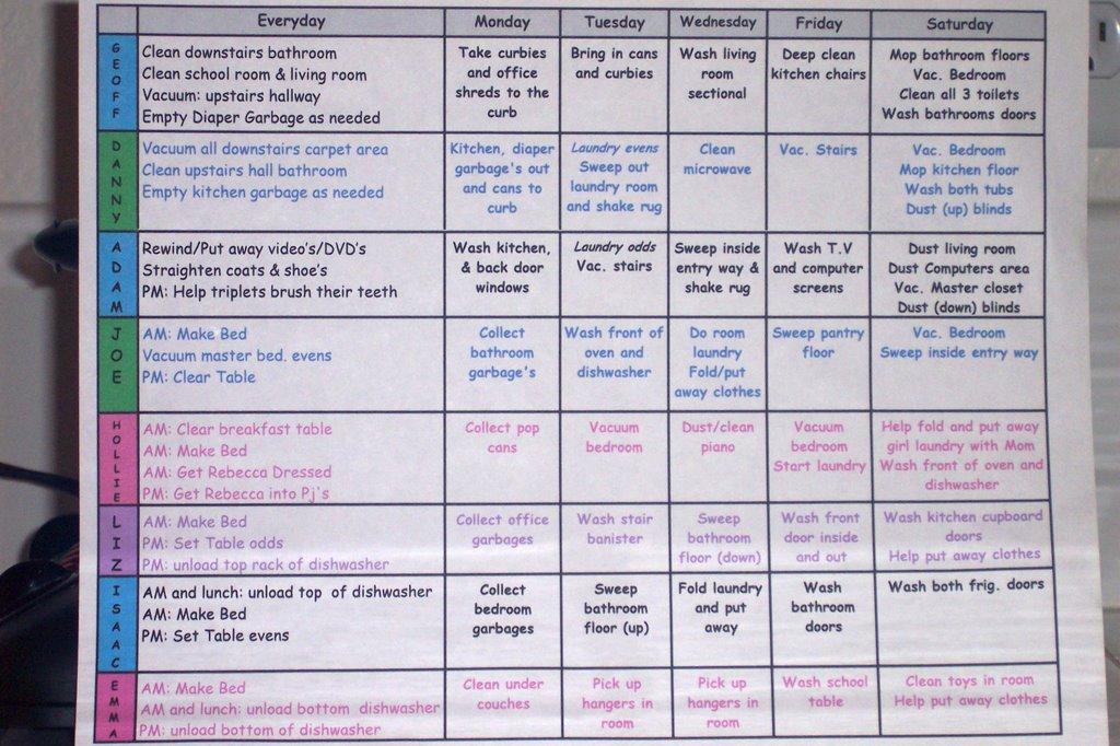 couple chore chart - Yelomdigitalsite