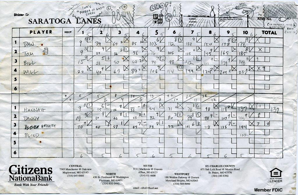 Wrestling Score Sheet Best Hand And Foot Score Sheet Template