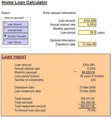 Housing Loan Housing Loan Repayment Calculator India
