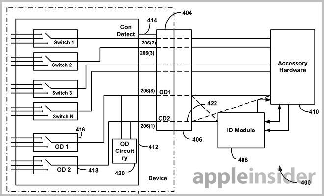 apples usb wire diagram