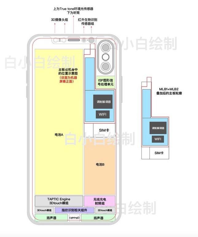 Purported internal schematic of \u0027iPhone 8\u0027 shows \u0027A11\u0027 chip