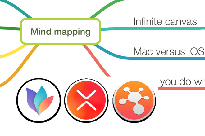 Brainstorm ideas with these three mind mapping apps on iOS and macOS