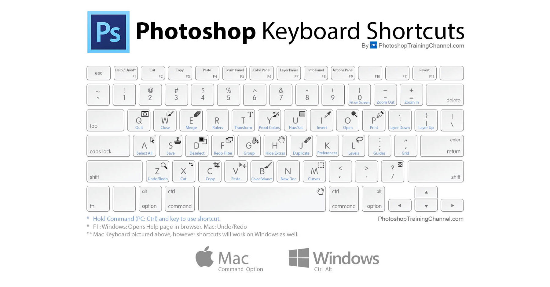 Appealing Photoshop Cc 2017 Photoshop Keyboard Shortcuts Cheat Sheet Copyright Symbol Brush Photoshop Download Copyright Symbol dpreview Copyright Symbol Photoshop
