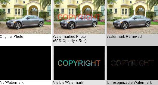 50% Opacity + Color Watermark