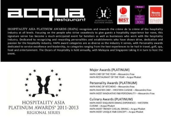 Acqua receives 8 Awards at the 2011-13 HAPA Awards