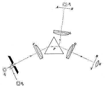 spectroscope diagram