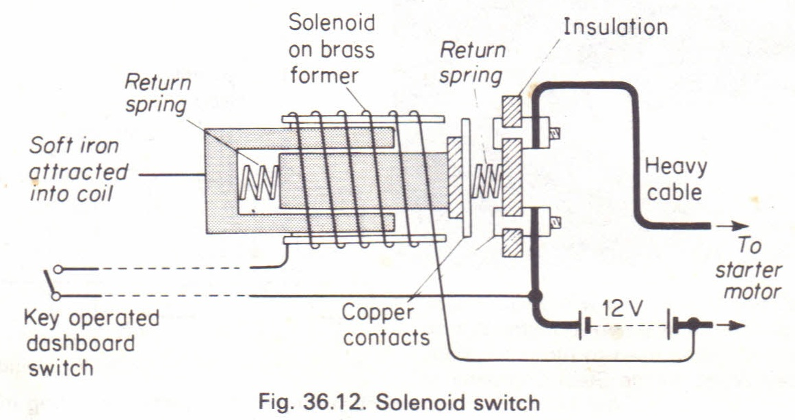 relay solenoid switch