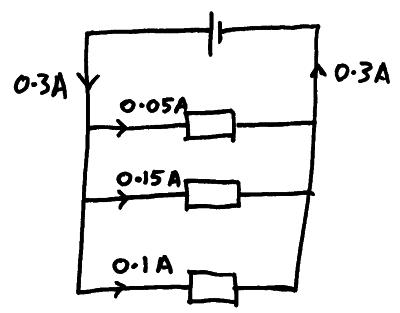 Circuits \u2013 Current, potential difference, resistance and cells in