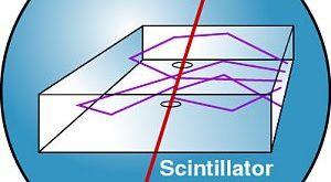 scintillator2
