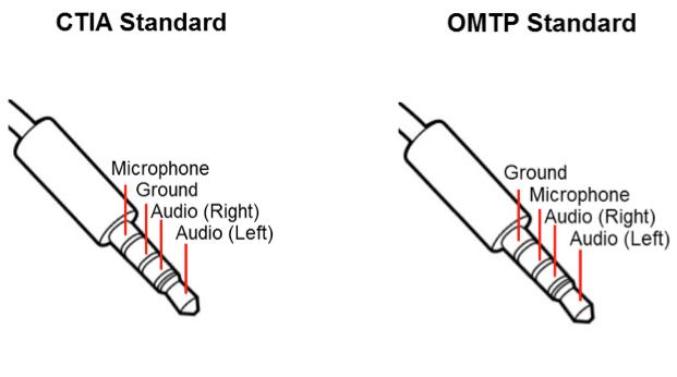 beats headphone wire diagram