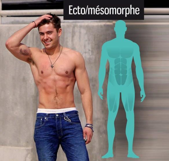 zac-efron-sexy-morphotype-meso-ectomorphe