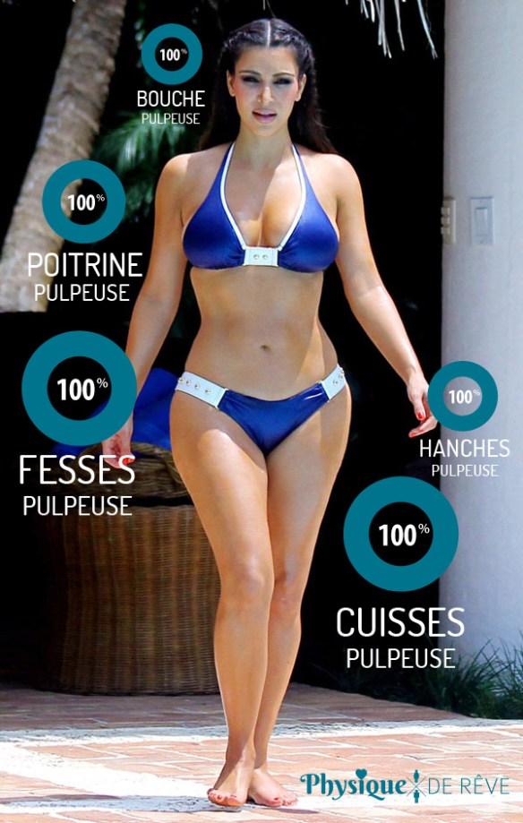 kim-kardashian-corps-sexy-nue-pulpeuse