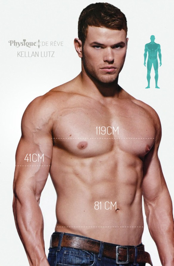 mensuration-muscle-Kellan-Lutz-sexy