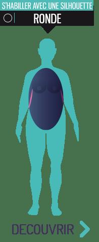 habiller-silhouette-huit