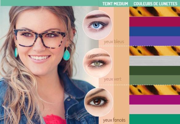 lunettes-couleur-yeux