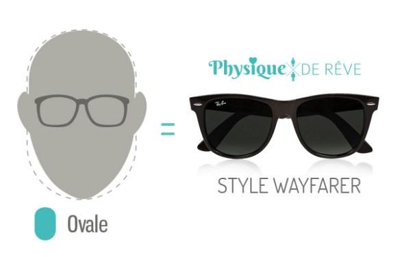 lunettes-Ray-Ban-Wayfarer-visage-oval