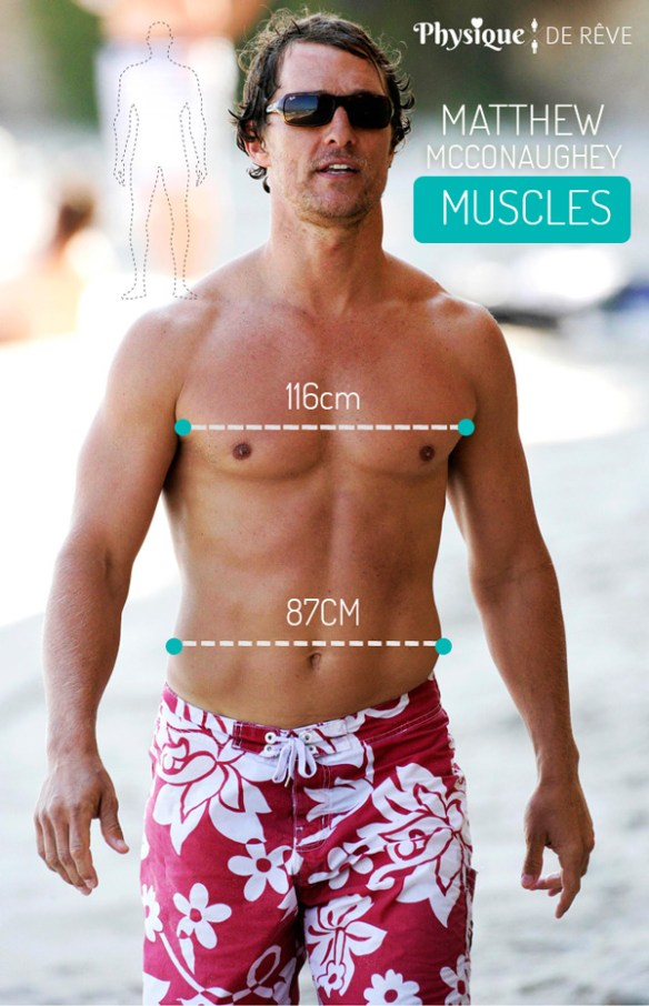 matthew-mcconaughey-muscles-nu-sexy-2