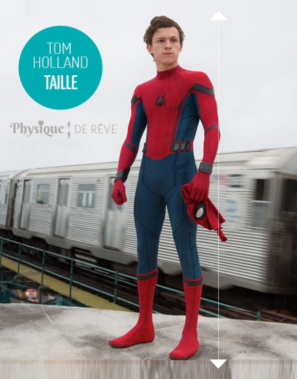Tom-Holland-taille-combien-mesure