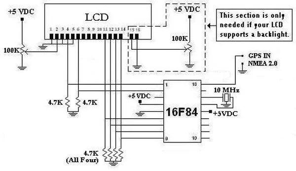 gps schematic
