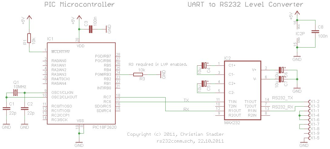 RS232 Communication with PIC Microcontroller