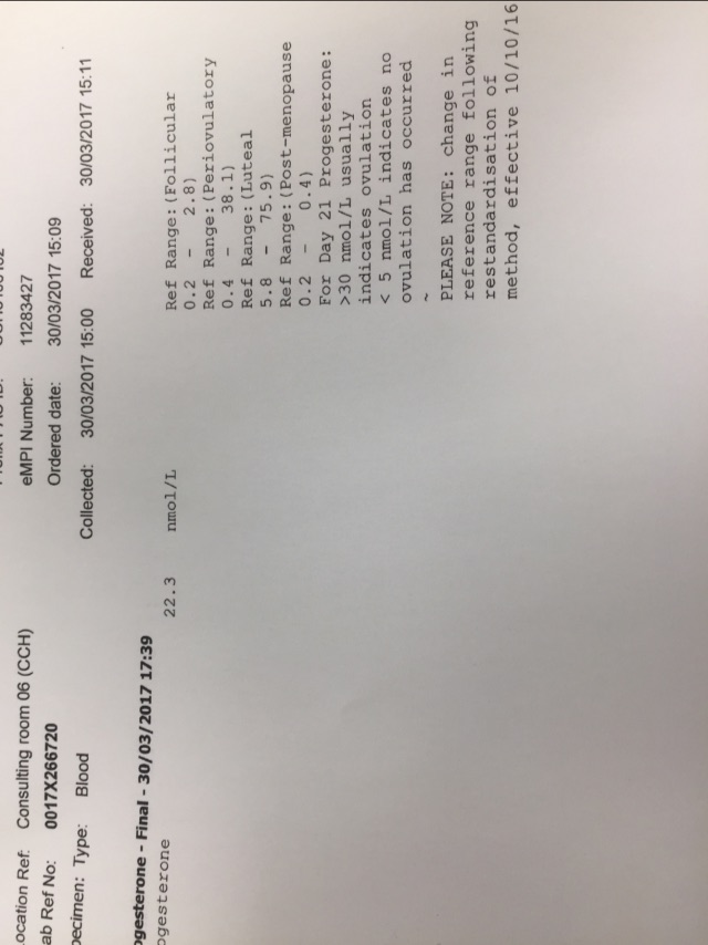 Cd21 Progesterone Test Results - Life is happening while we wait for