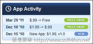 appshopper_price_change