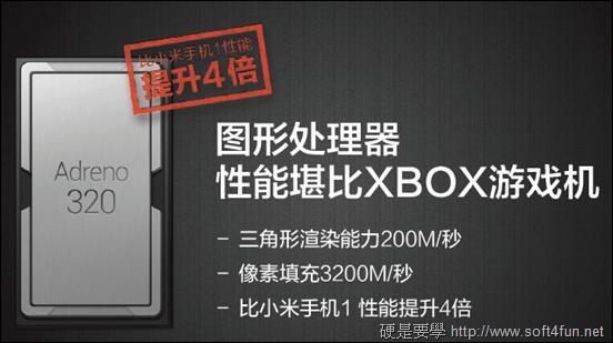 小米2_GPU