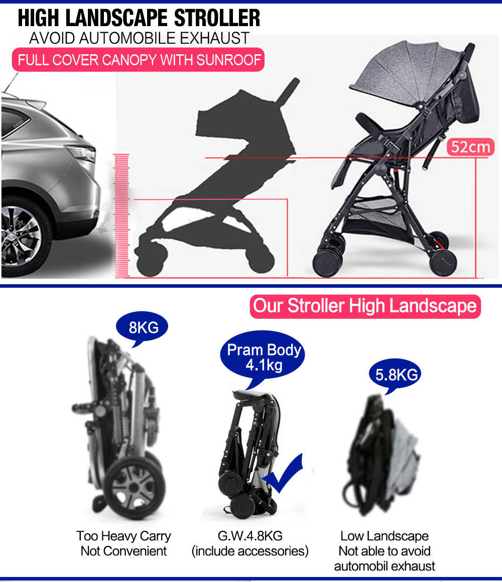 Travel Buggy With Sunroof Details About Babycore Lightweight Compact Fold Baby Stroller Pram Pushchair Travel Carry On