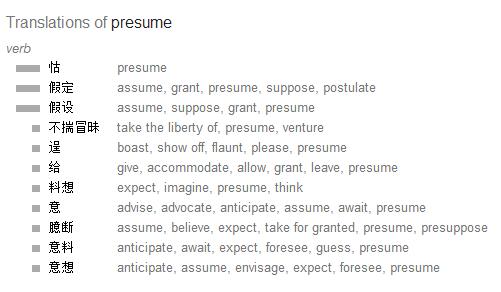 Assume Or Presume cvfreepro