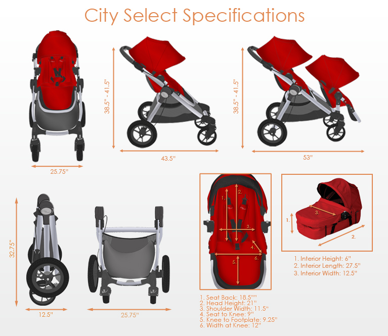 Baby Jogger Double Pram Best Baby Stroller Buying Guide How To Choose The Best