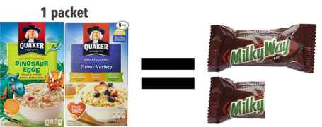 Milky Way - Instant Oatmeal - amount of sugar