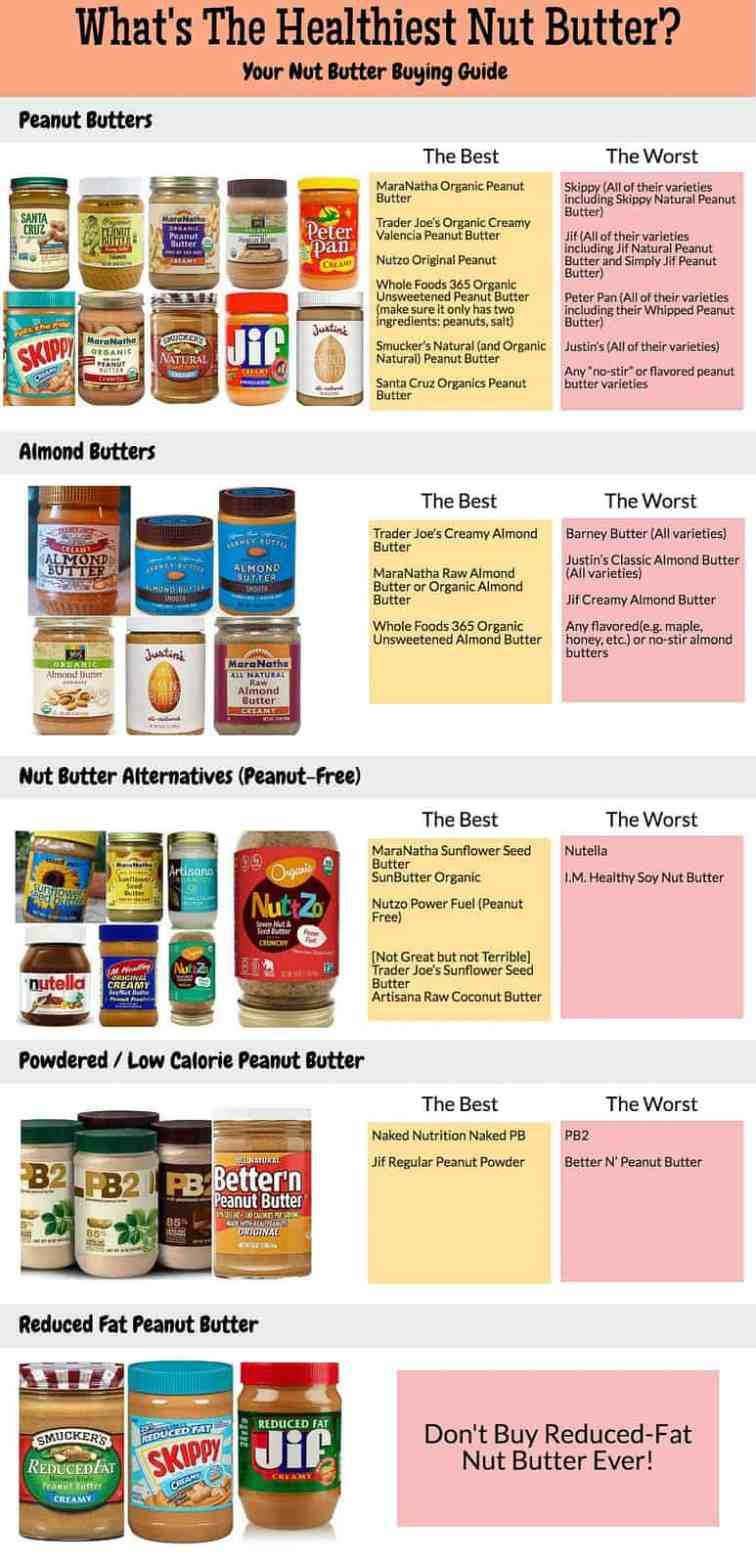 peanut-butters (1)