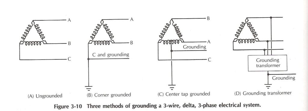 Grounded Delta Wiring Diagram B Online Wiring Diagram
