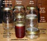 Ball Mason Jar Size Chart
