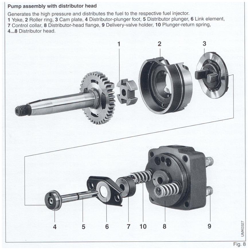 Alh Tdi Engine Diagram - Auto Electrical Wiring Diagram Alh Tdi Engine Wiring Diagram on 1z tdi engine, vw alh engine, ahu tdi engine, bew tdi engine, 2004 tdi engine, afi tdi engine, vw 1.9 tdi engine,