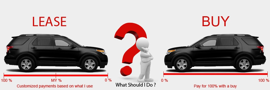 when to lease a car vs buy - Selol-ink
