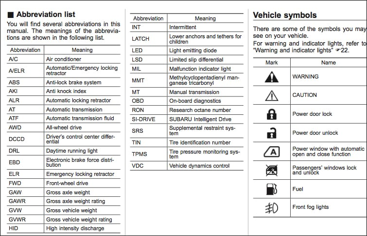 wiring diagram additionally 1993 chevy silverado 1500 fuse box with 95 Chevrolet 1500 Transmission Wiring Diagram on Starter Location On 1999 Gmc 3500 moreover Wiring Diagram For 2005 Dodge Ram 2500 additionally 95 Chevrolet 1500 Transmission Wiring Diagram also 95 Explorer Stereo Wiring Diagram in addition Pt Cruiser Fuse Box Diagram 2004.