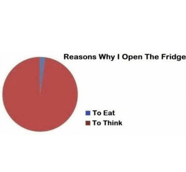 Reasons why a person opens the fridge