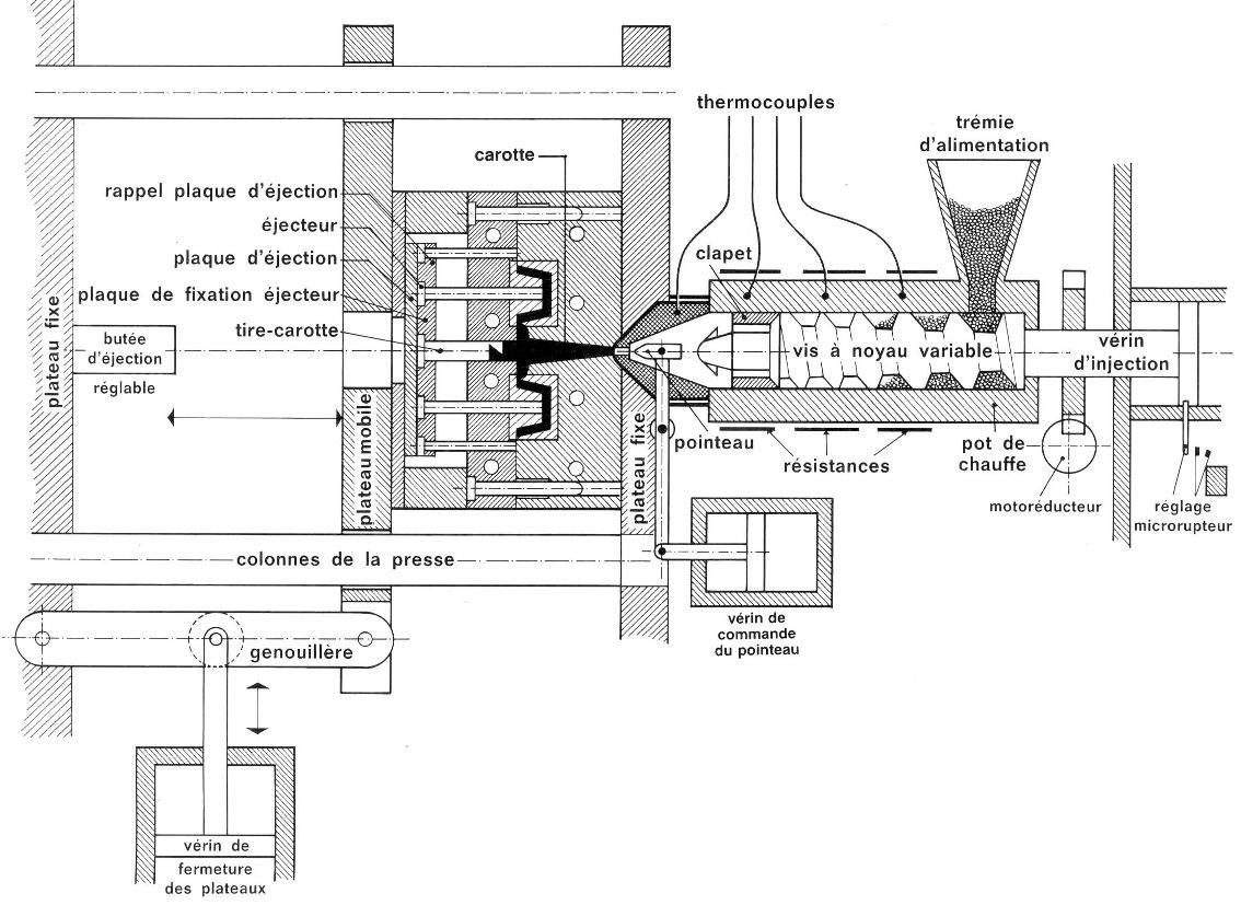 renault 4cv wiring diagram