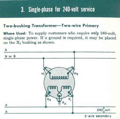 three-phase transformer bank diagrams