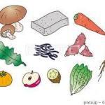 食物繊維はダイエットの味方!食物繊維を多く含む食品をご紹介!