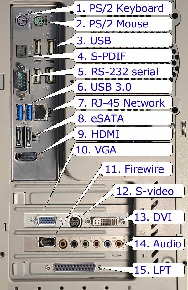 Computer Rear Panel Connectors pinouts diagrams @ pinoutsru