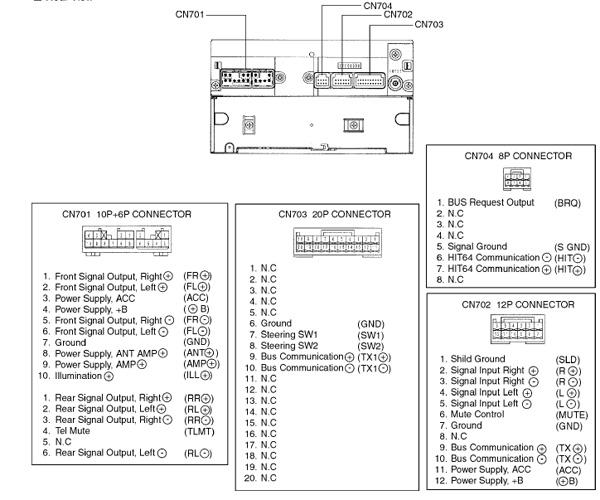 toyota head unit wiring diagram