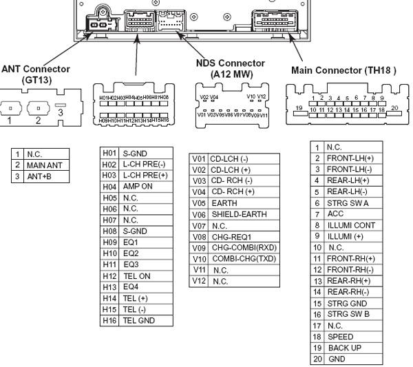Wiring Diagram Nissan Qashqai - 157tramitesyconsultas \u2022