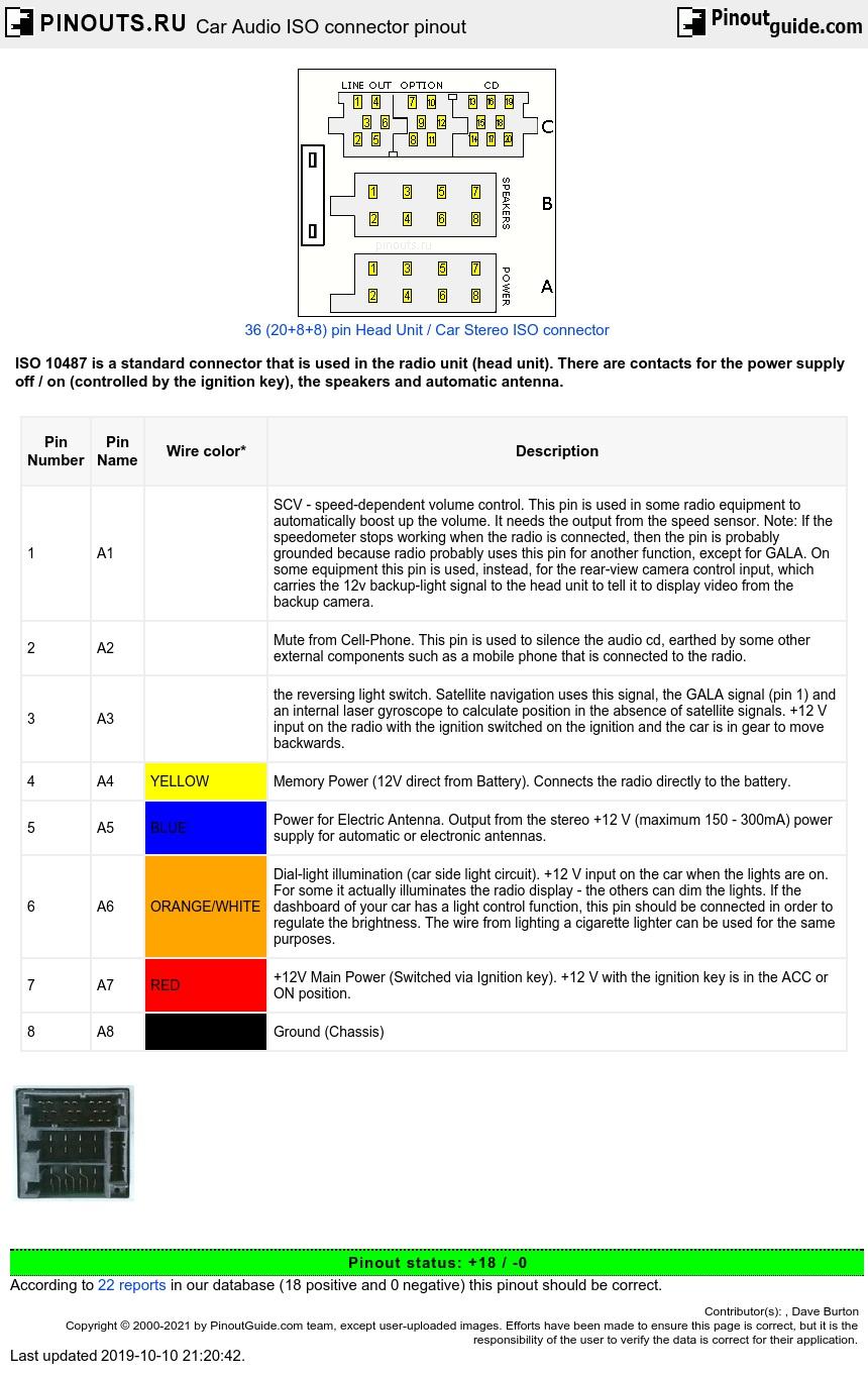 Strat Diagram Wiring Danoelectra Libraries Gain And Sign Op Amp Circuit Tradeoficcom Librarystrat 4