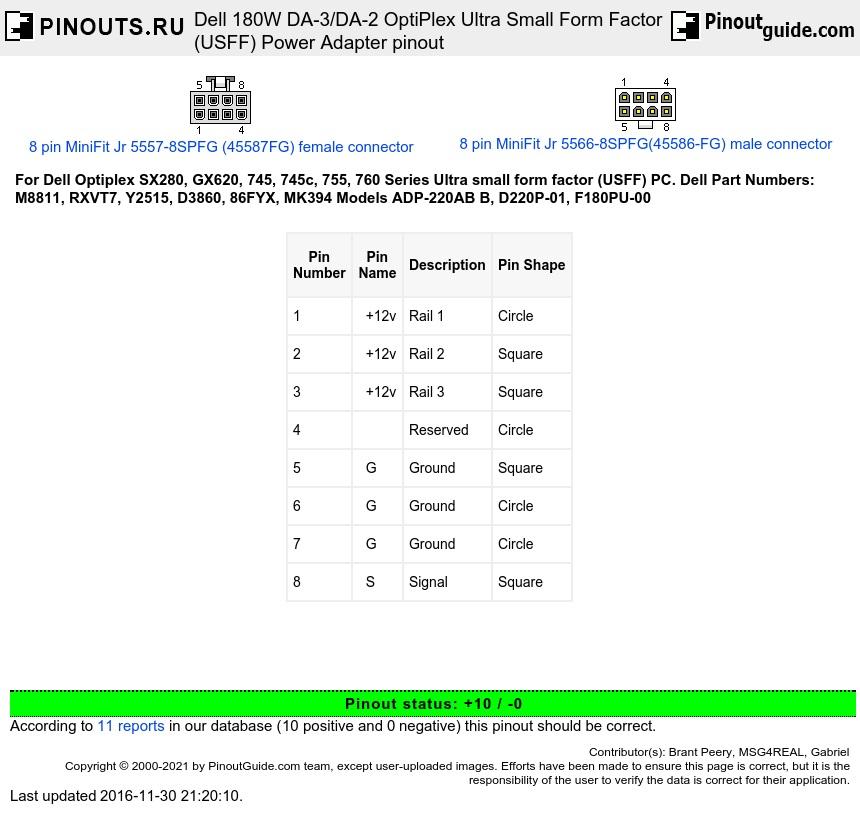 Dell 180W DA-3/DA-2 OptiPlex Ultra Small Form Factor (USFF) Power