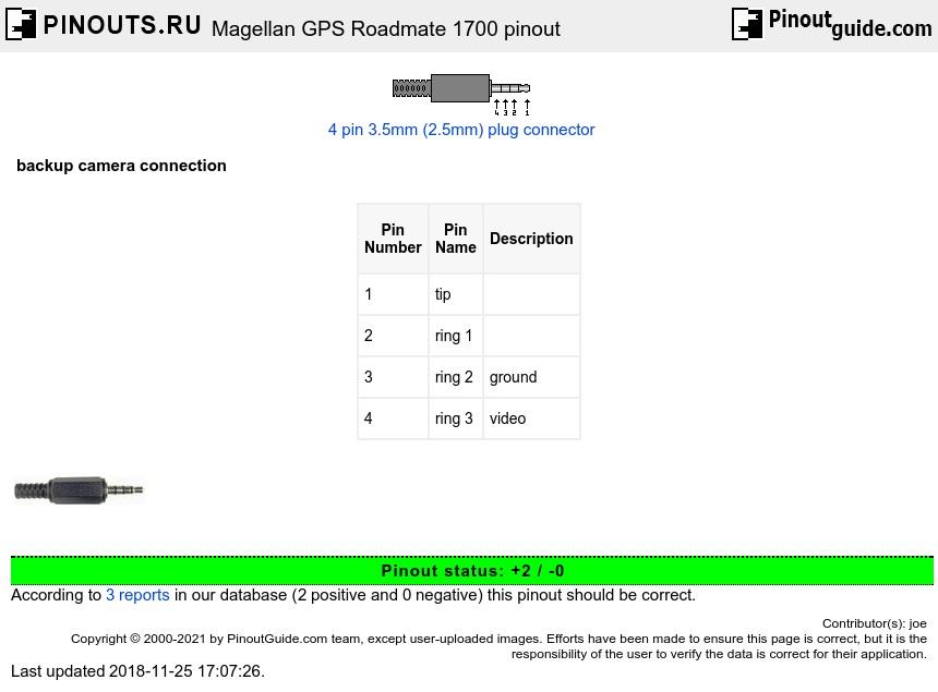 Magellan Backup Camera Wiring Diagram Index listing of wiring diagrams