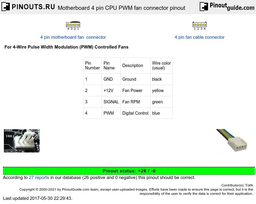 Motherboard 4 pin CPU PWM fan connector pinout diagram @ pinoutguide
