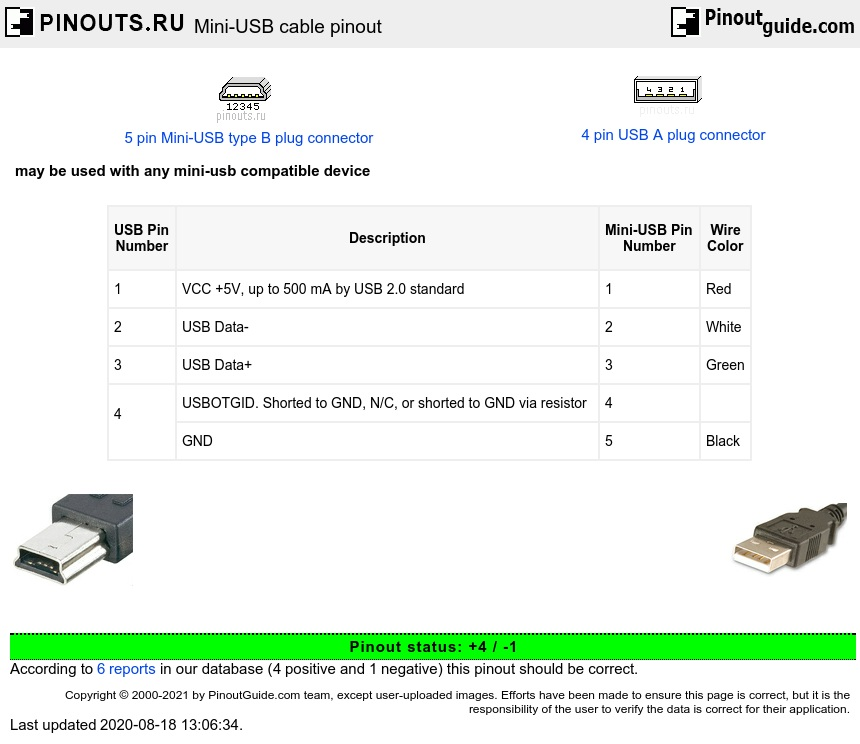 Mini-USB cable pinout diagram @ pinoutguide