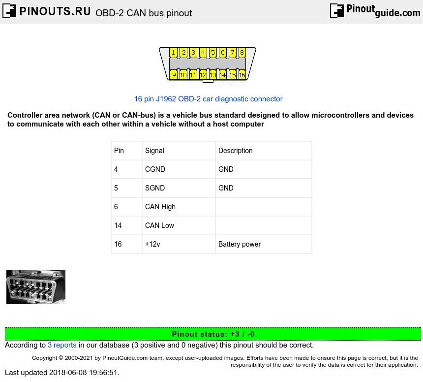 OBD-2 CAN bus pinout diagram @ pinoutguide